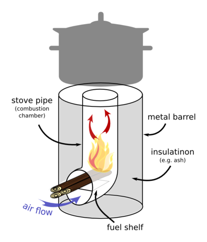 long term rocket stove plans and design dio real skills