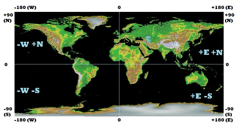 globe3t quadrants